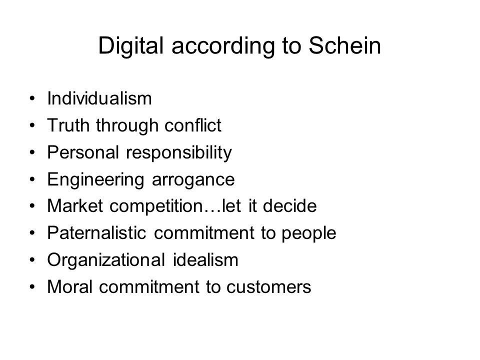 Digital according to Schein