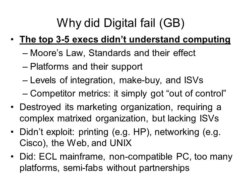 Why did Digital fail (GB)