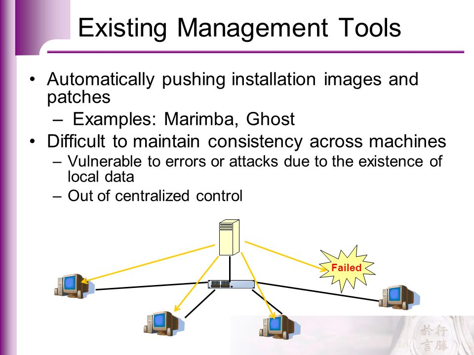 Existing Management Tools