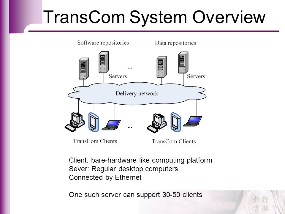 TransCom System Overview