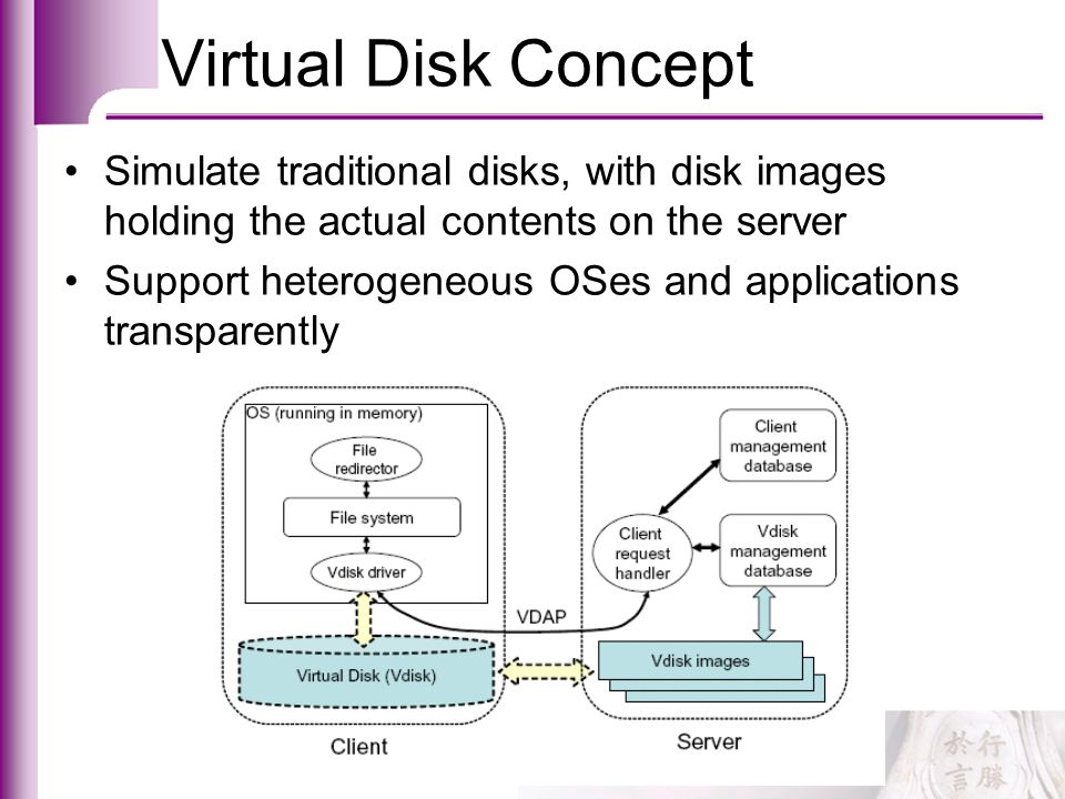 Virtual Disk Concept Simulate traditional disks, with disk images holding the actual contents on the server.