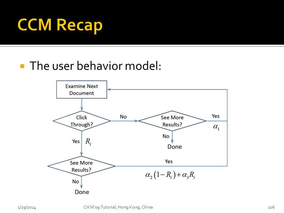CCM Recap The user behavior model: 3/27/2017