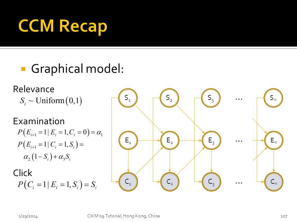 CCM Recap Graphical model: Relevance … Examination Click S1 S2 S3 E1