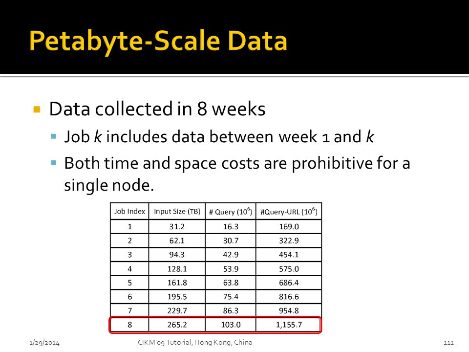 Petabyte-Scale Data Data collected in 8 weeks