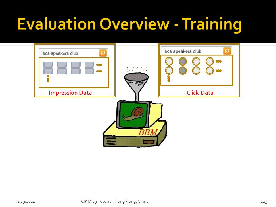 Evaluation Overview - Training