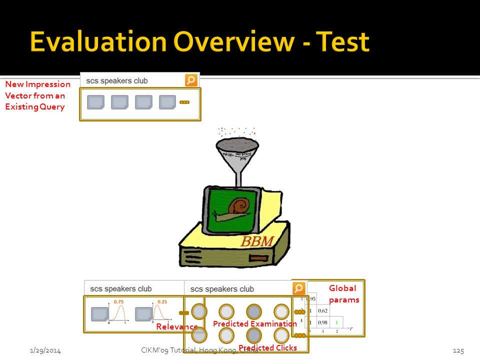 Evaluation Overview - Test