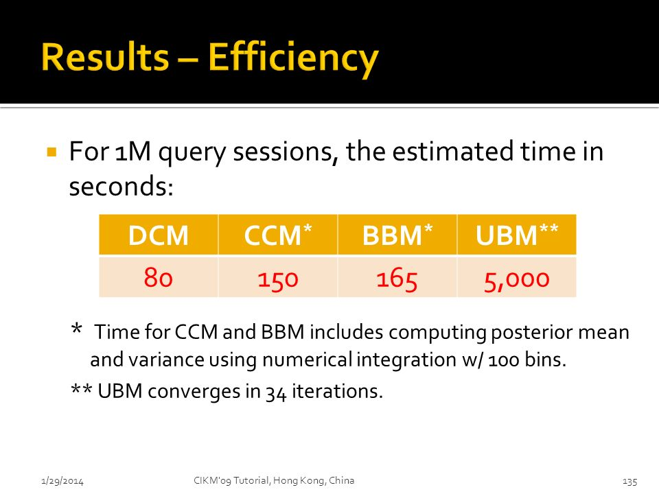 Results – Efficiency For 1M query sessions, the estimated time in seconds: