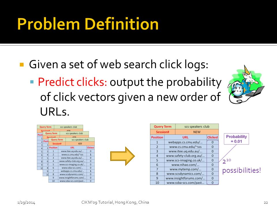 Problem Definition Given a set of web search click logs: