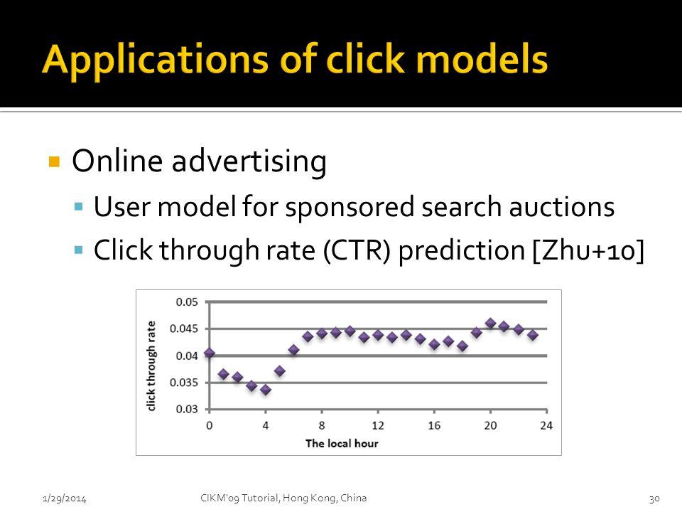 Applications of click models