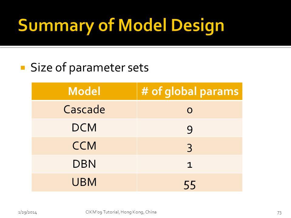 Summary of Model Design