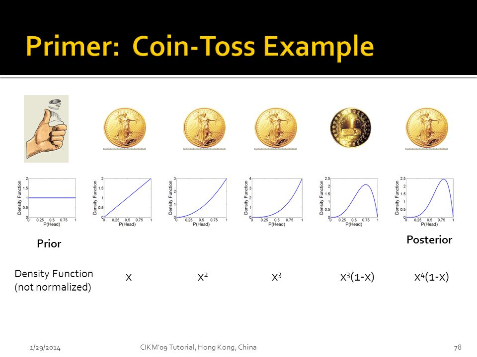 Primer: Coin-Toss Example