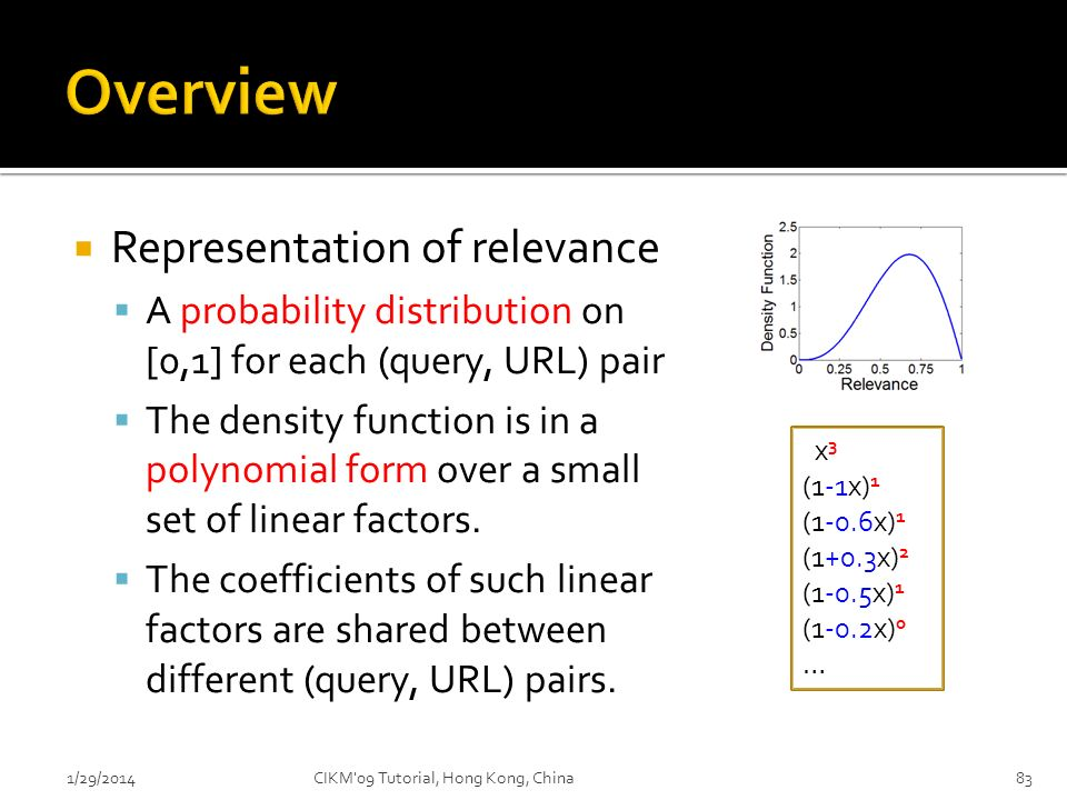 Overview Representation of relevance