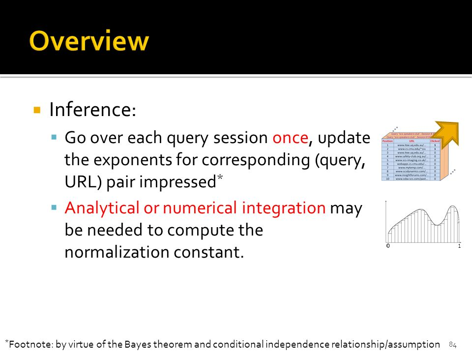 Overview Inference: Go over each query session once, update the exponents for corresponding (query, URL) pair impressed*