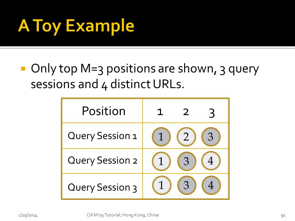 A Toy Example Only top M=3 positions are shown, 3 query sessions and 4 distinct URLs. 4. 1. 3. 2.