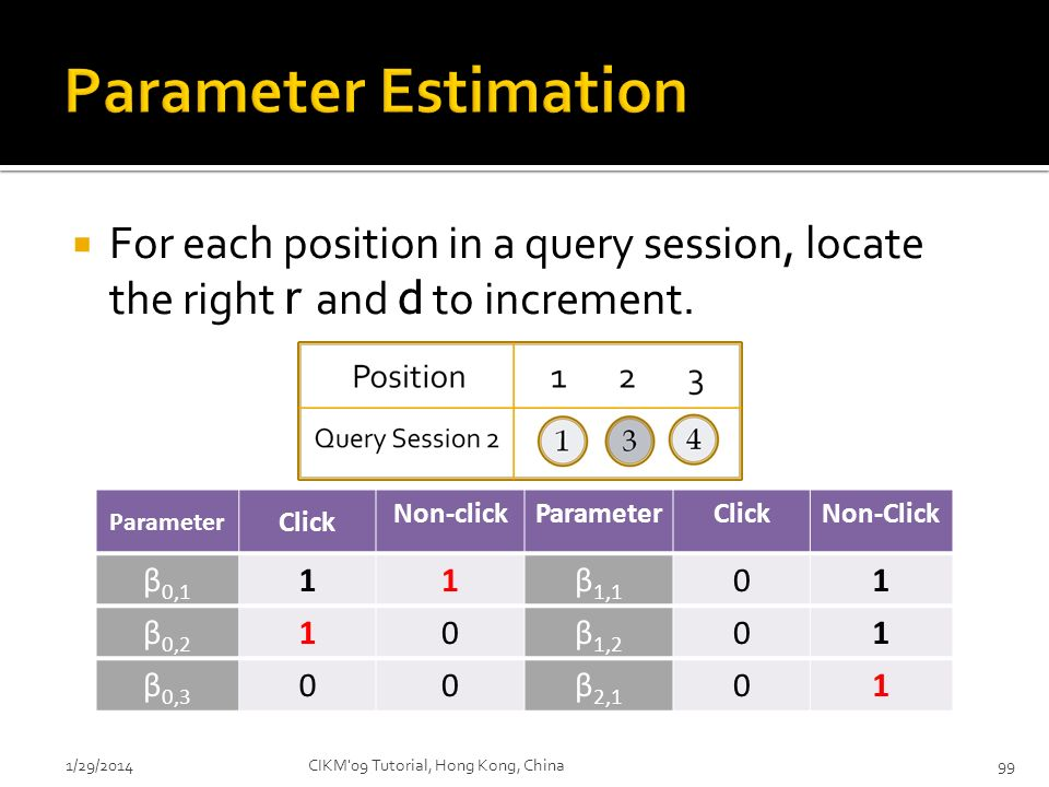 Parameter Estimation For each position in a query session, locate the right r and d to increment. Parameter.