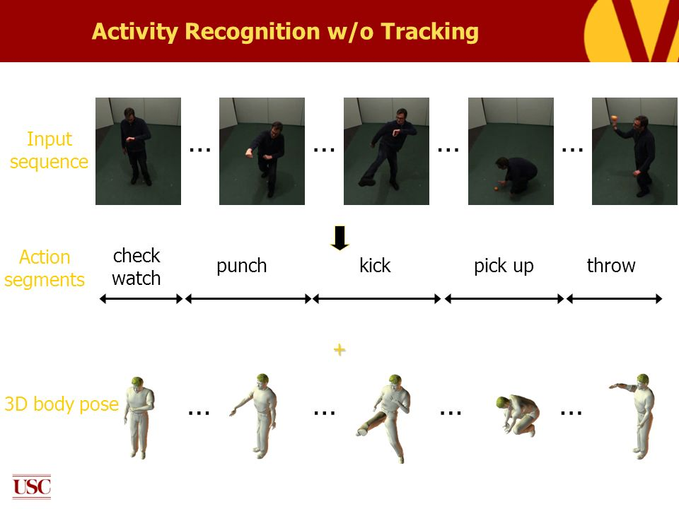 Activity Recognition w/o Tracking