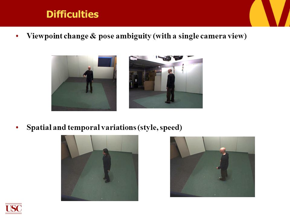 Difficulties Viewpoint change & pose ambiguity (with a single camera view) Spatial and temporal variations (style, speed)