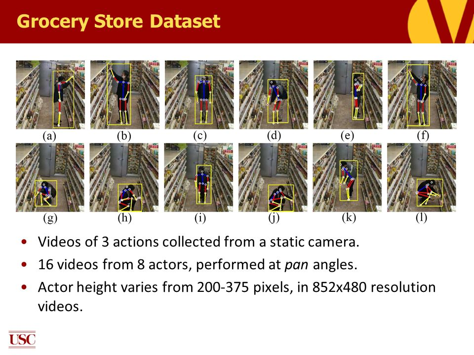 Grocery Store Dataset Videos of 3 actions collected from a static camera. 16 videos from 8 actors, performed at pan angles.