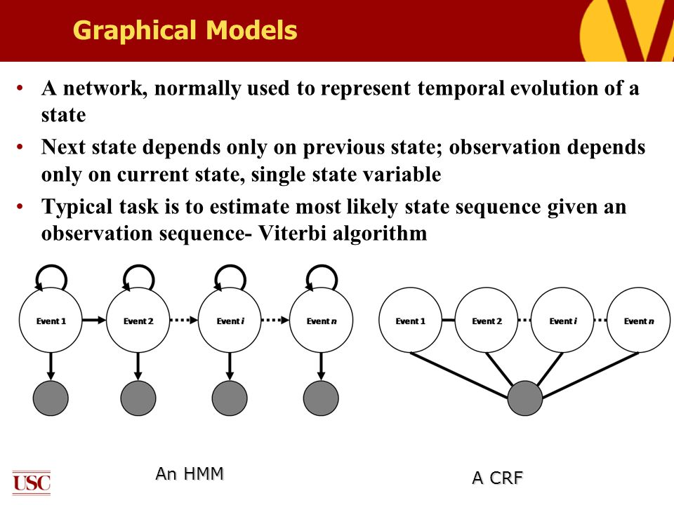 Graphical Models A network, normally used to represent temporal evolution of a state.