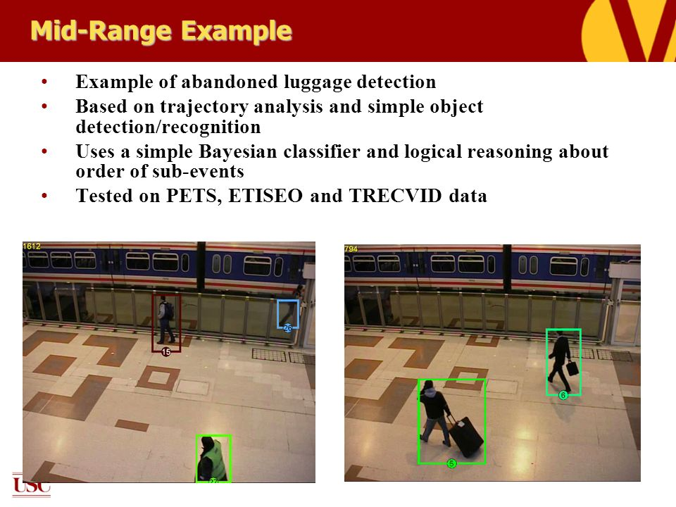Mid-Range Example Example of abandoned luggage detection