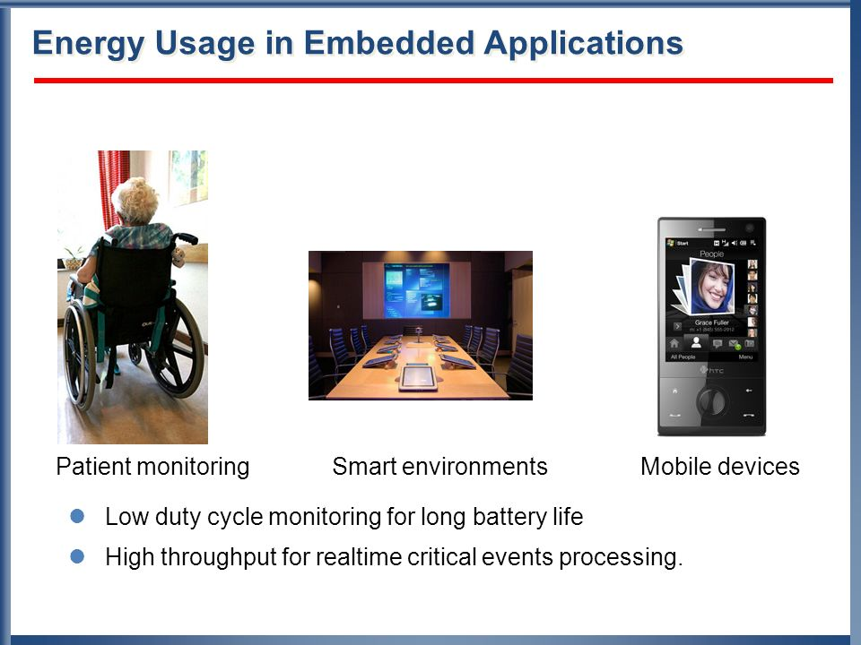 Energy Usage in Embedded Applications
