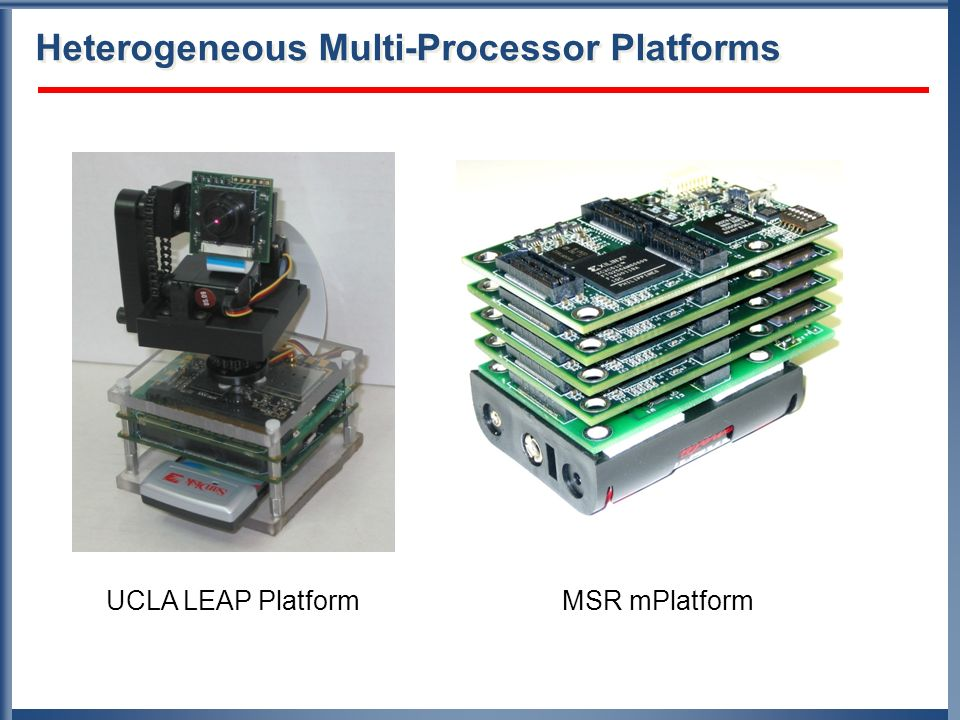 Heterogeneous Multi-Processor Platforms