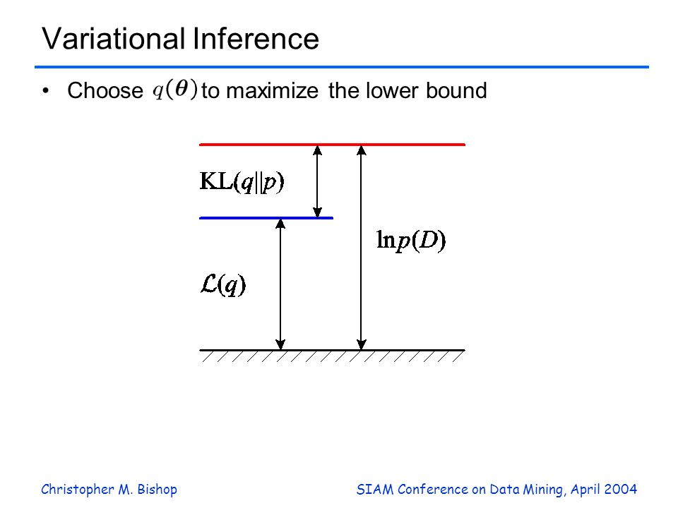 Variational Inference