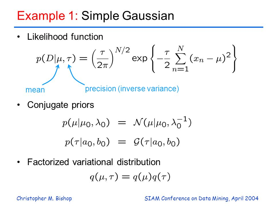 Example 1: Simple Gaussian