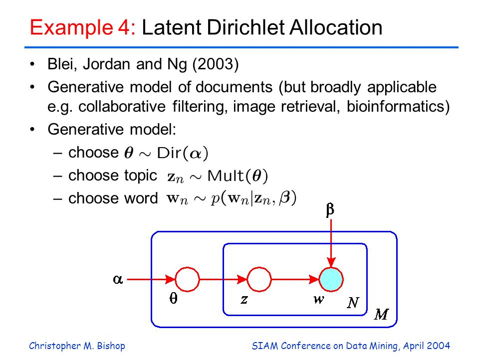 Example 4: Latent Dirichlet Allocation