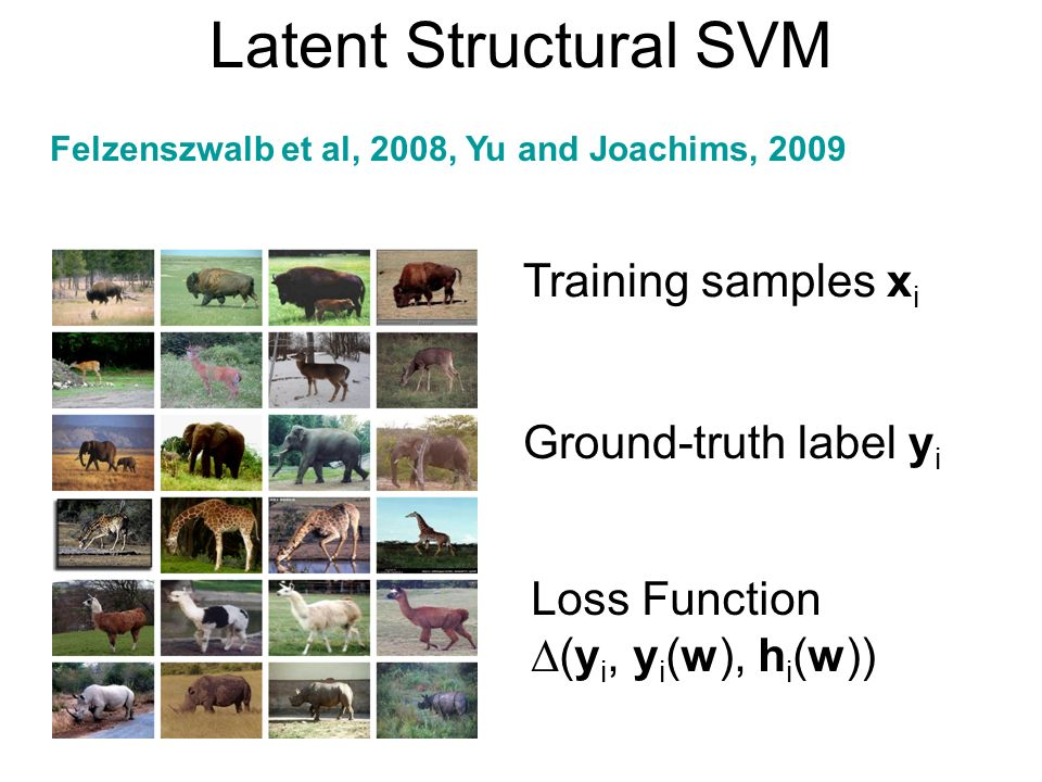 Latent Structural SVM Training samples xi Ground-truth label yi