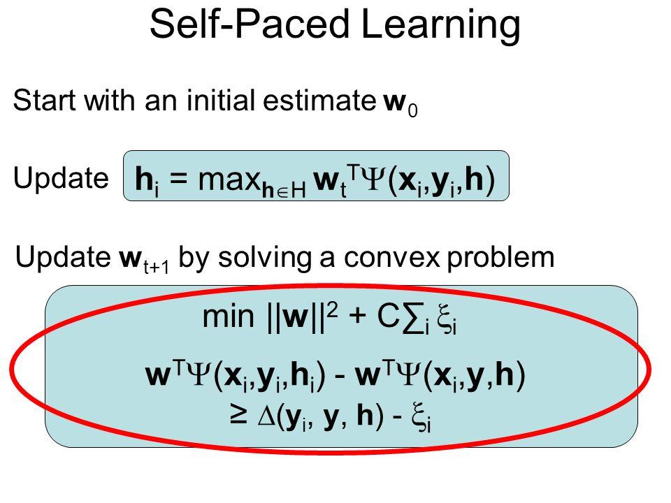 wT(xi,yi,hi) - wT(xi,y,h)