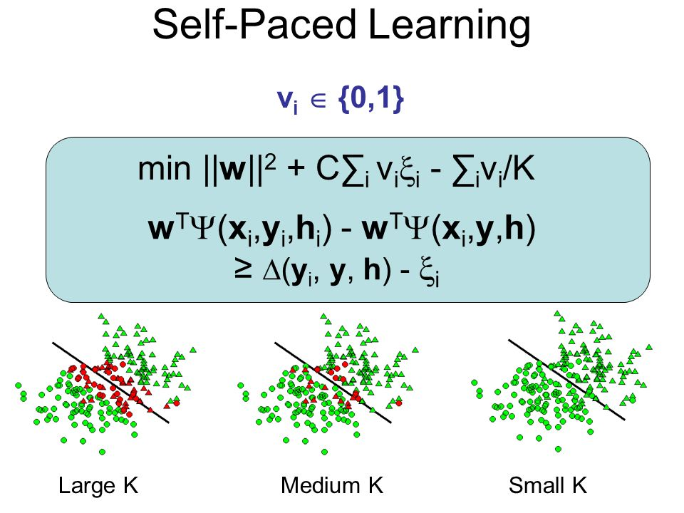 Self-Paced Learning min ||w||2 + C∑i vii - ∑ivi/K