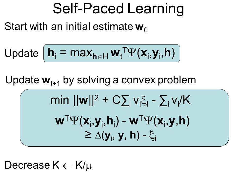 Self-Paced Learning hi = maxhH wtT(xi,yi,h)