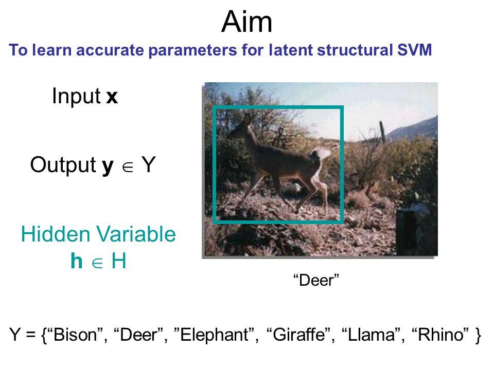 Aim Input x Output y  Y Hidden Variable h  H