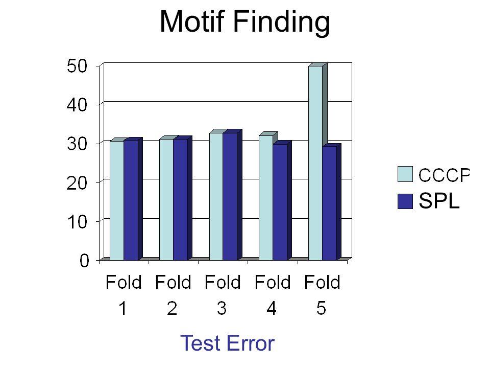 Motif Finding SPL Test Error