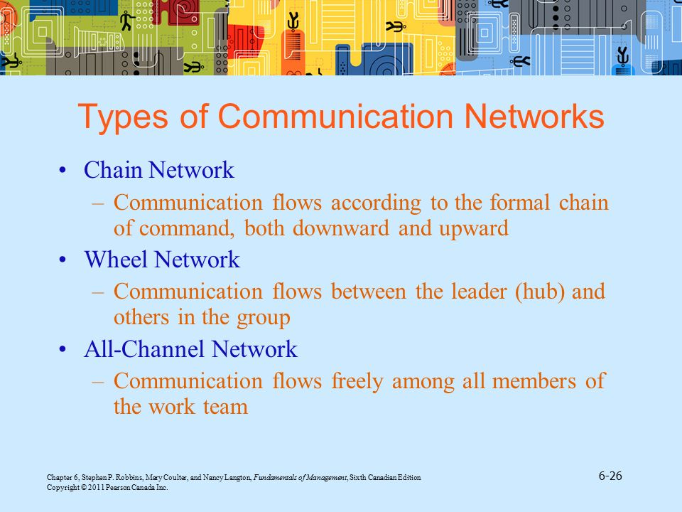 Types of Communication Networks