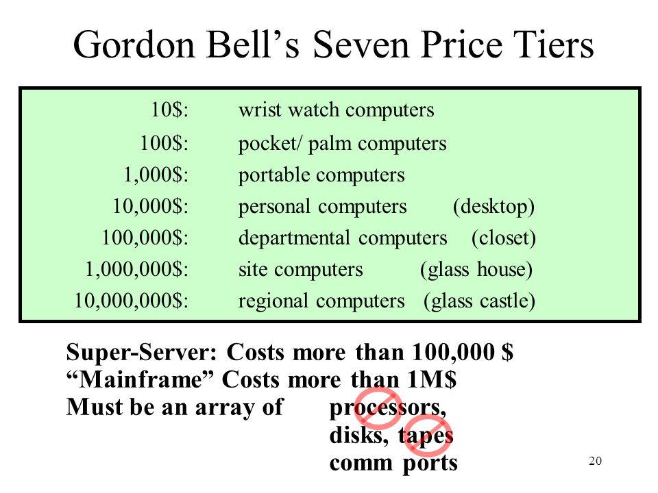Gordon Bell's Seven Price Tiers