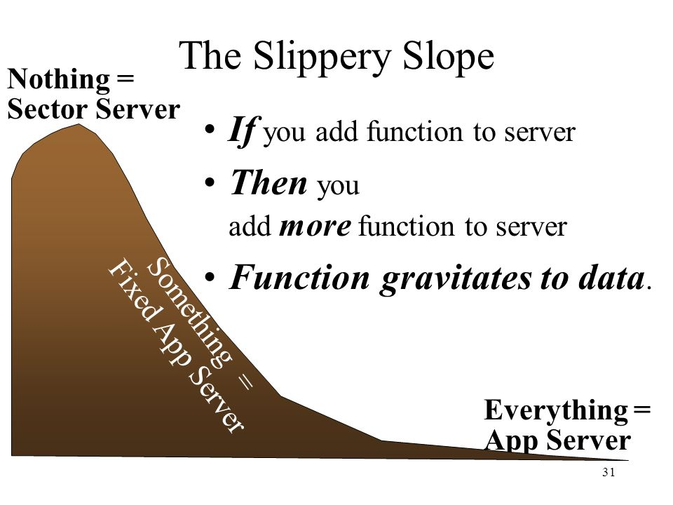 The Slippery Slope If you add function to server