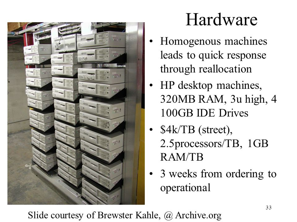 Hardware Homogenous machines leads to quick response through reallocation. HP desktop machines, 320MB RAM, 3u high, 4 100GB IDE Drives.