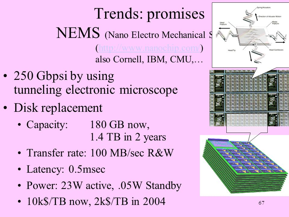 Trends: promises NEMS (Nano Electro Mechanical Systems) (http://www