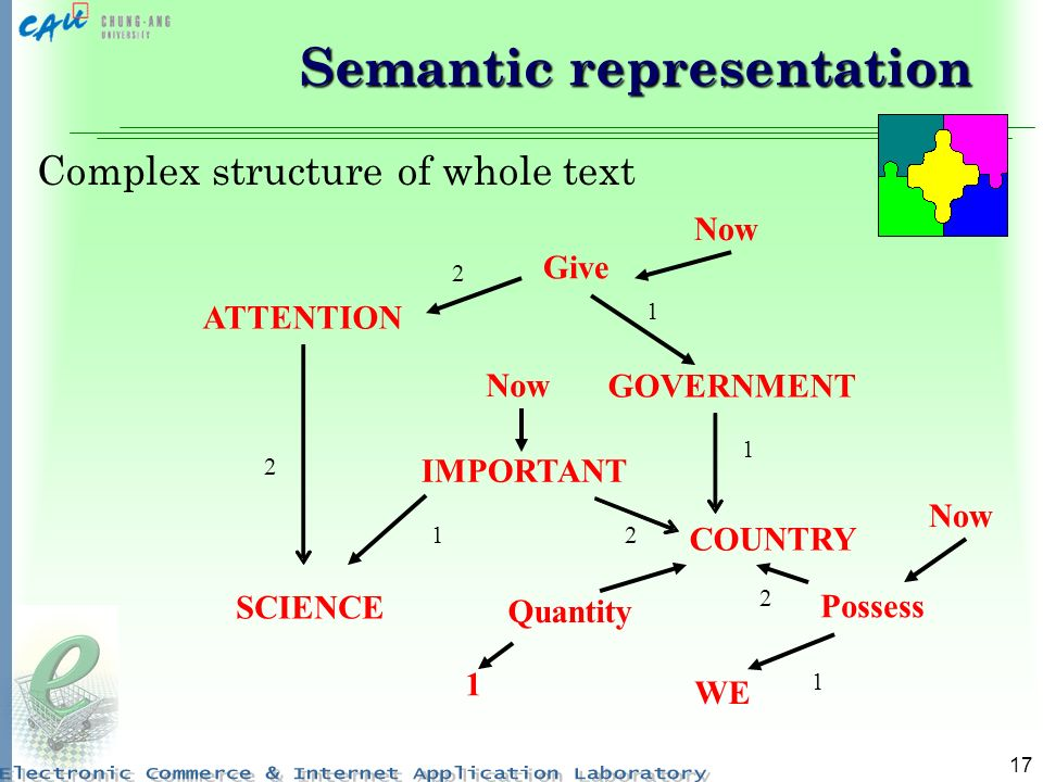 Semantic representation