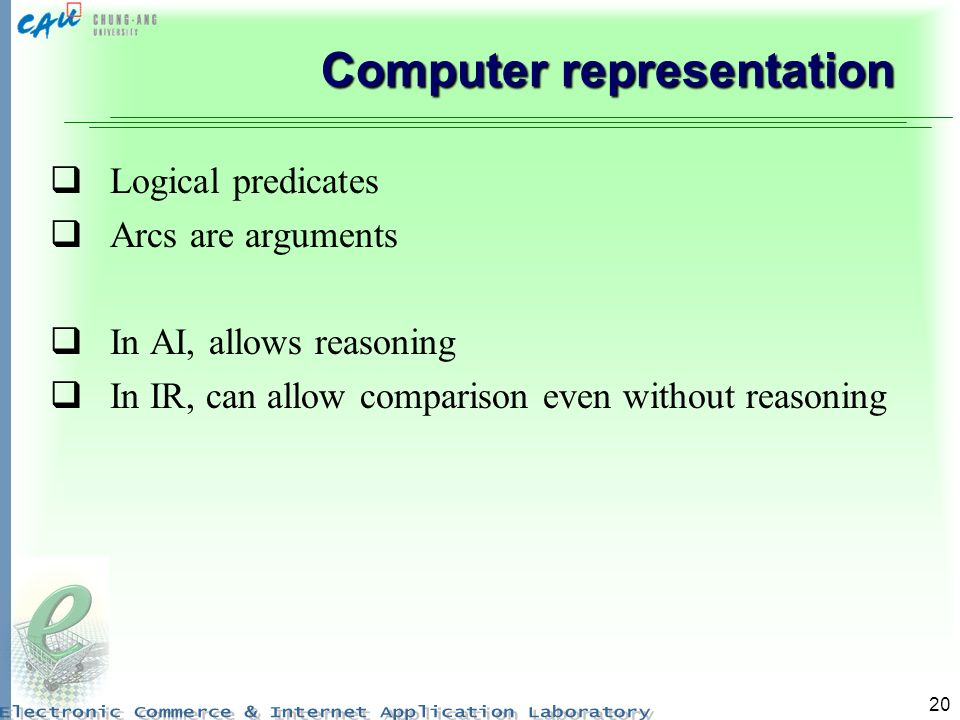 Computer representation