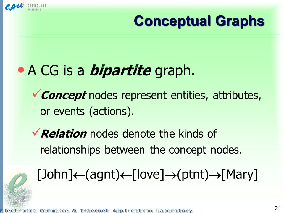 A CG is a bipartite graph.