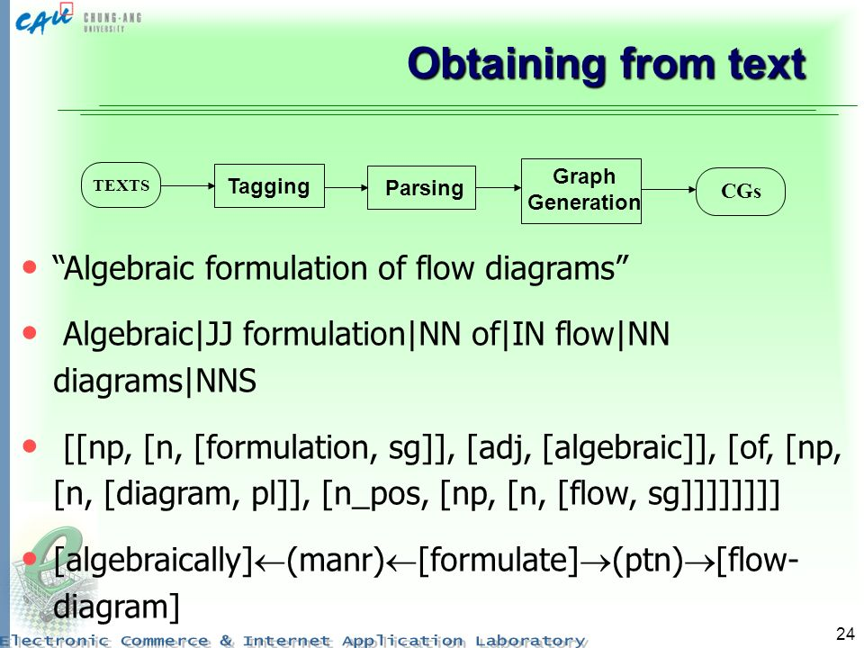Obtaining from text Algebraic formulation of flow diagrams