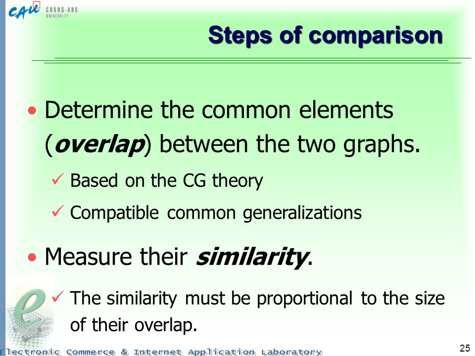 Determine the common elements (overlap) between the two graphs.