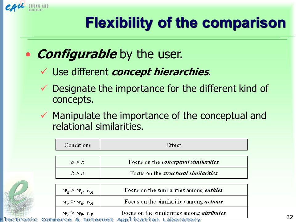 Flexibility of the comparison