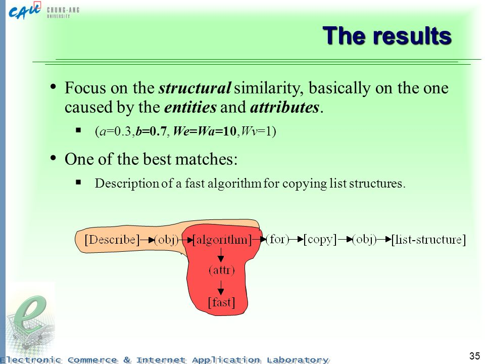 The results Focus on the structural similarity, basically on the one caused by the entities and attributes.