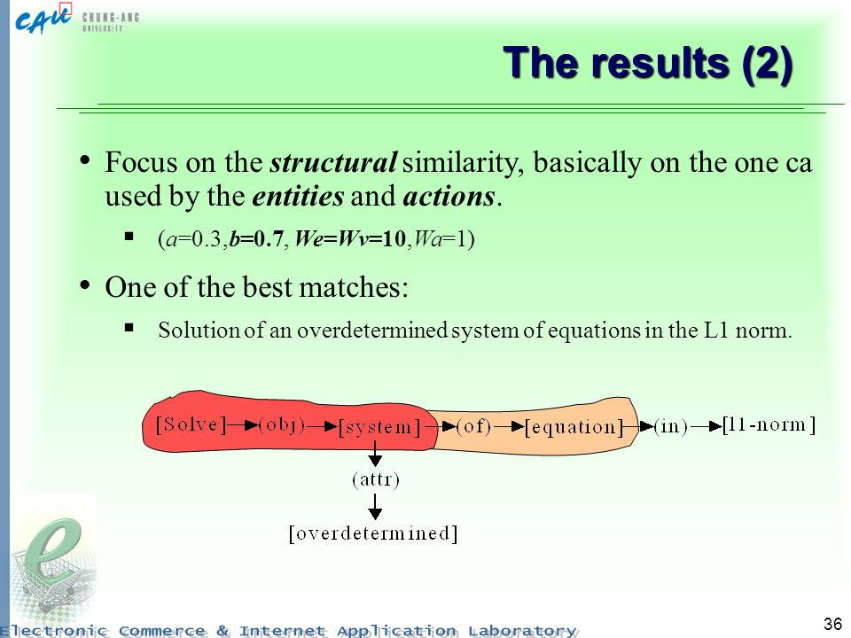 The results (2) Focus on the structural similarity, basically on the one caused by the entities and actions.