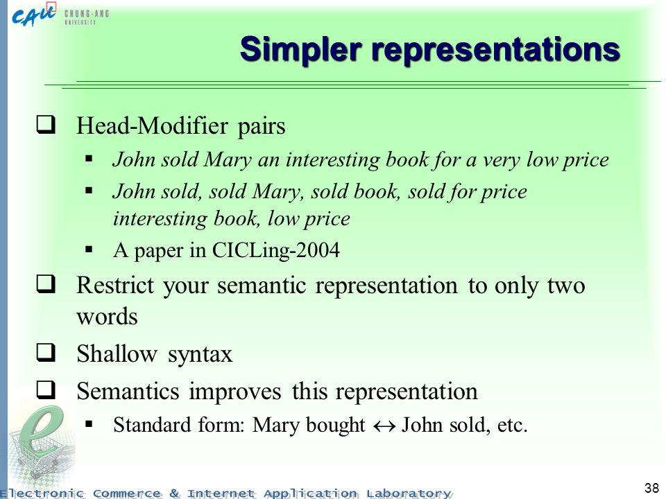 Simpler representations