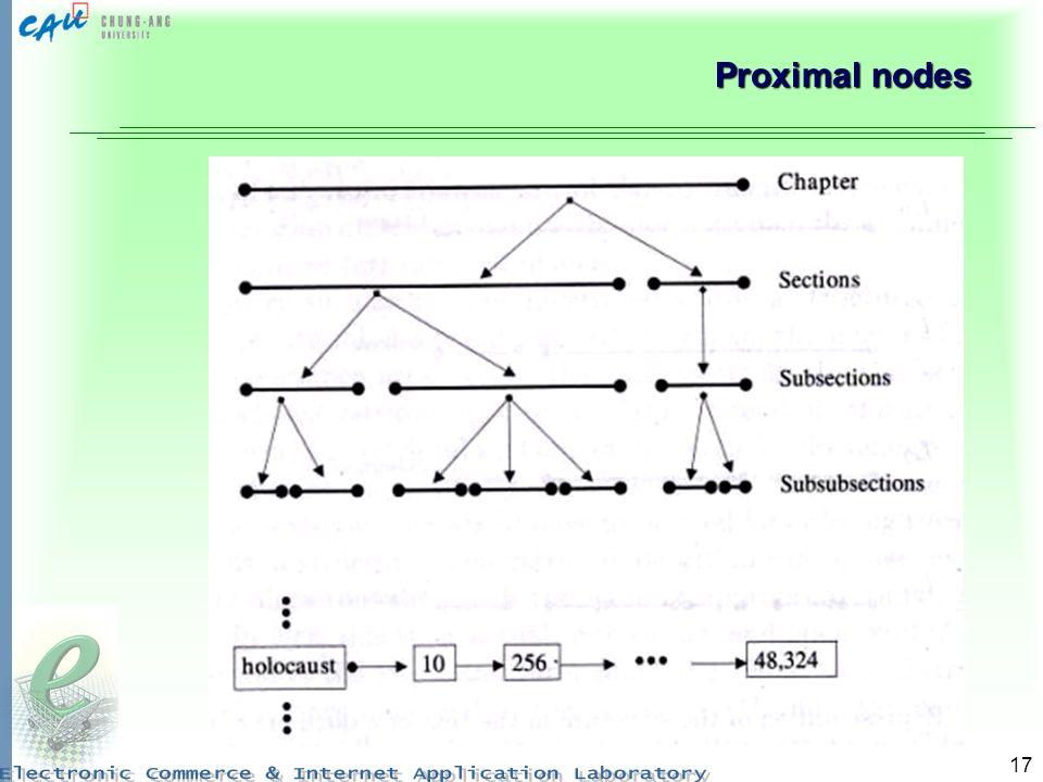 Proximal nodes